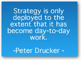 drucker on deploying strategy